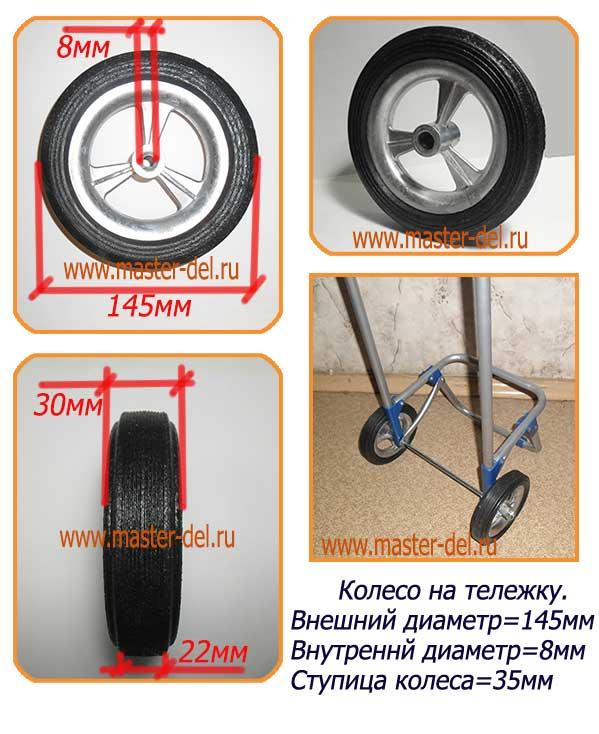 колесо для сумки тележки