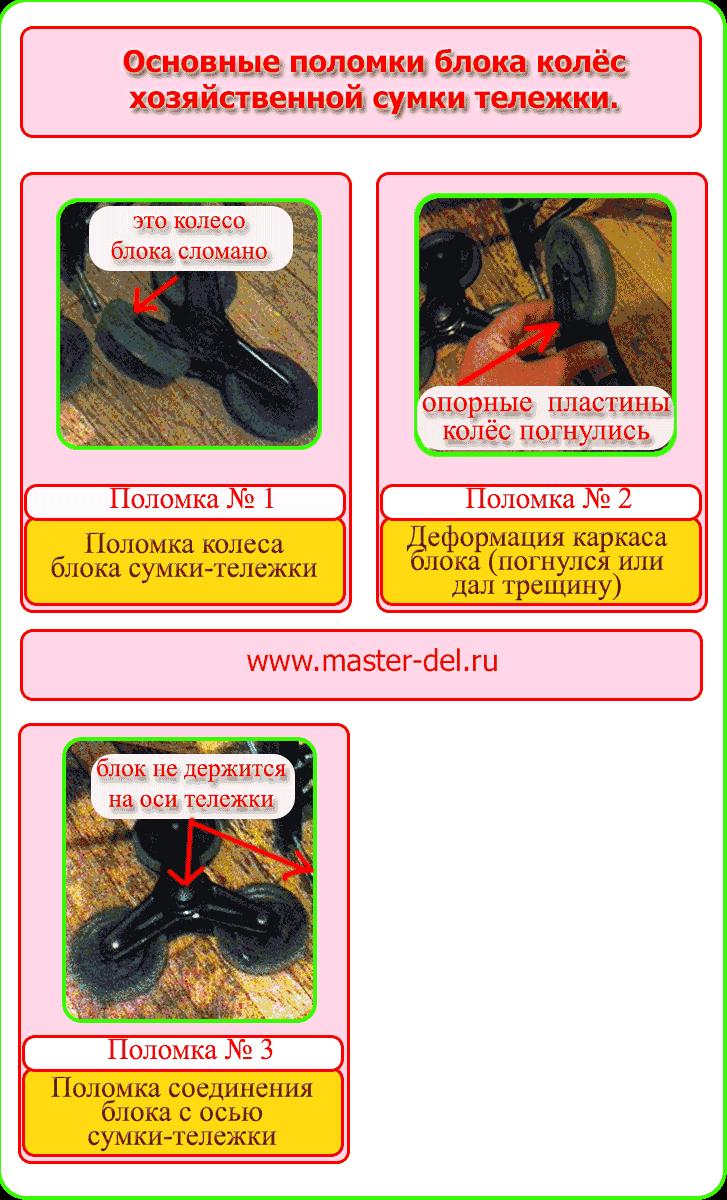 ремонт блока колёс сумки тележки